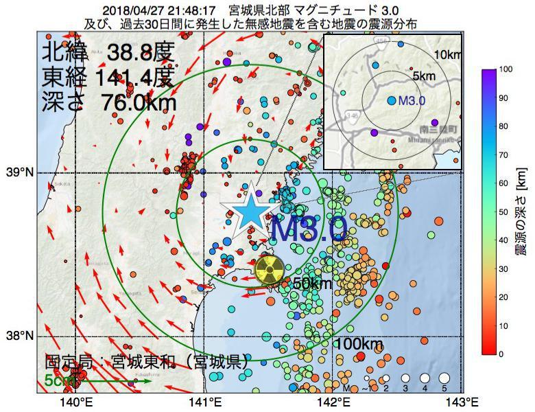 地震震源マップ:2018年04月27日 21時48分 宮城県北部でM3.0の地震