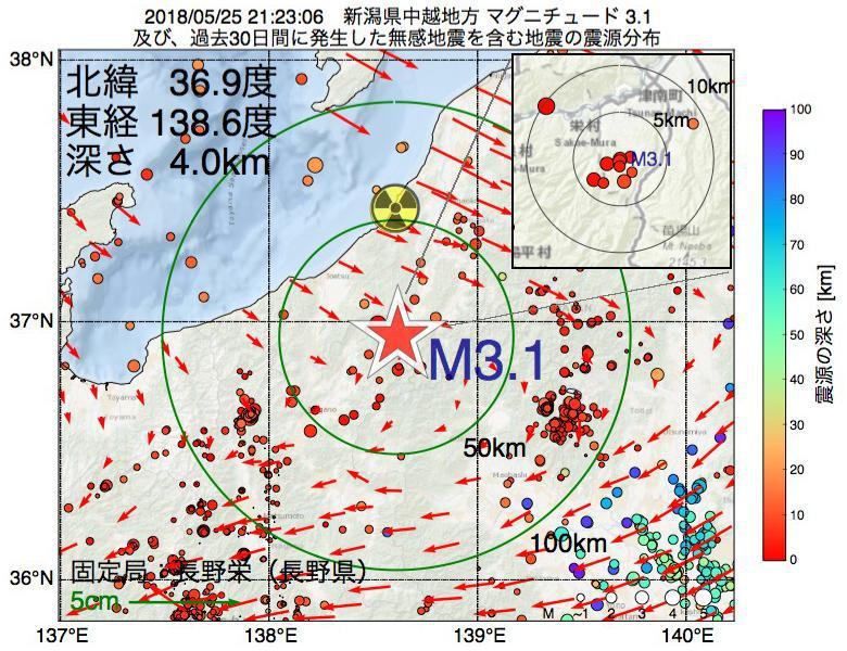 地震震源マップ:2018年05月25日 21時23分 新潟県中越地方でM3.1の地震