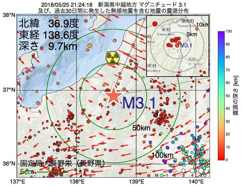 地震震源マップ:2018年05月25日 21時24分 新潟県中越地方でM3.1の地震