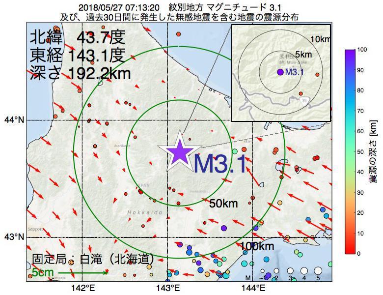 地震震源マップ:2018年05月27日 07時13分 紋別地方でM3.1の地震