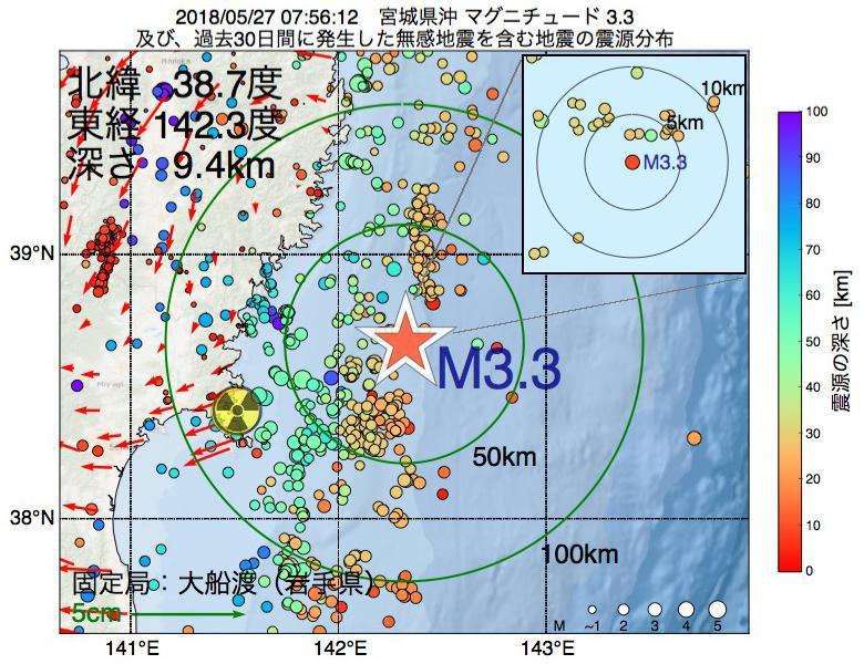 地震震源マップ:2018年05月27日 07時56分 宮城県沖でM3.3の地震