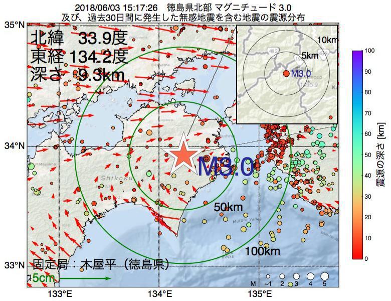 地震震源マップ:2018年06月03日 15時17分 徳島県北部でM3.0の地震