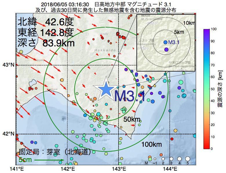 地震震源マップ:2018年06月05日 03時16分 日高地方中部でM3.1の地震