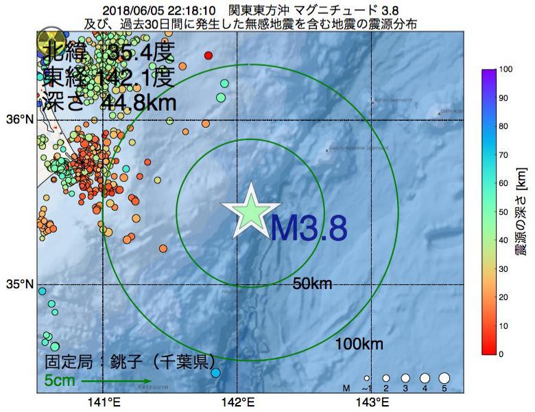 地震震源マップ:2018年06月05日 22時18分 関東東方沖でM3.8の地震