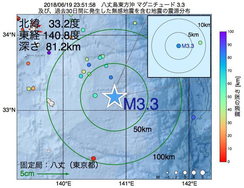 地震震源マップ:2018年06月19日 23時51分 八丈島東方沖でM3.3の地震