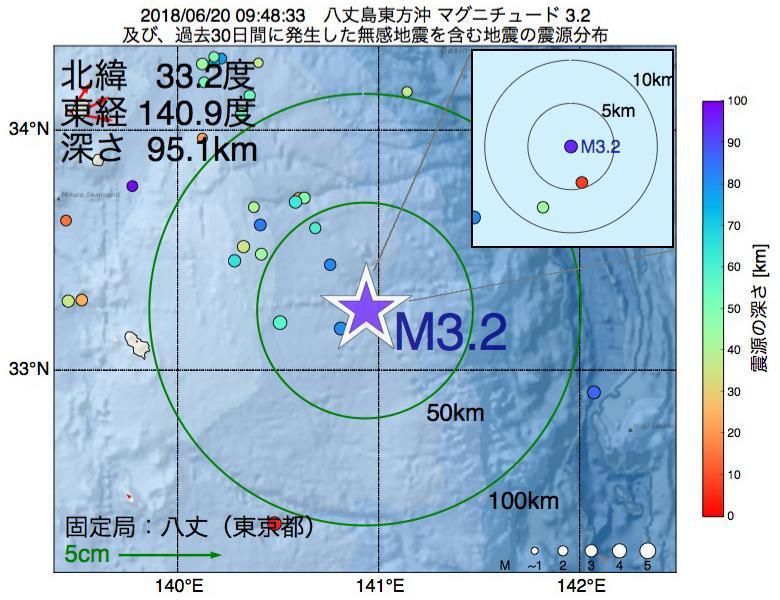 地震震源マップ:2018年06月20日 09時48分 八丈島東方沖でM3.2の地震