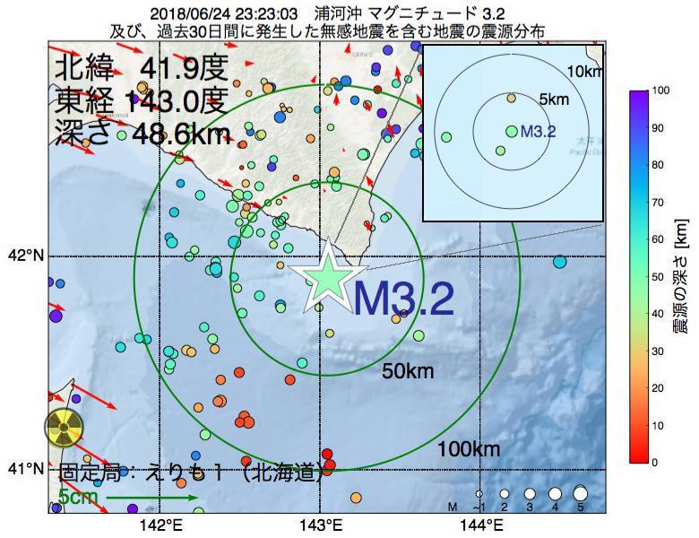 地震震源マップ:2018年06月24日 23時23分 浦河沖でM3.2の地震