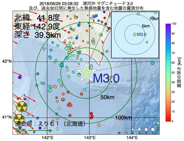地震震源マップ:2018年06月26日 03時08分 浦河沖でM3.0の地震