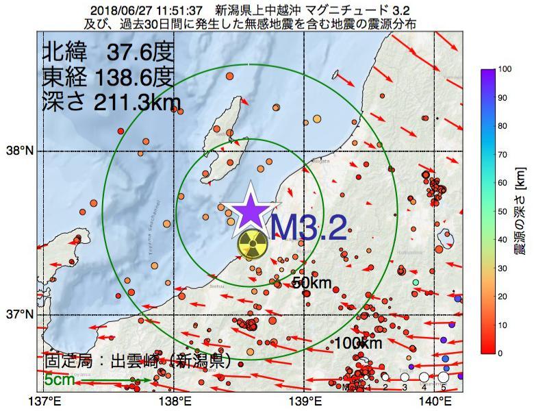地震震源マップ:2018年06月27日 11時51分 新潟県上中越沖でM3.2の地震