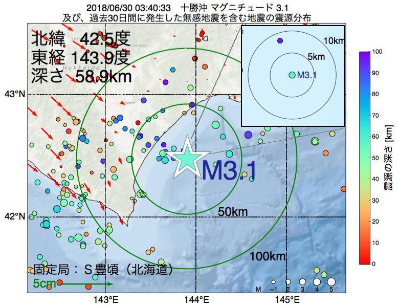地震震源マップ:2018年06月30日 03時40分 十勝沖でM3.1の地震