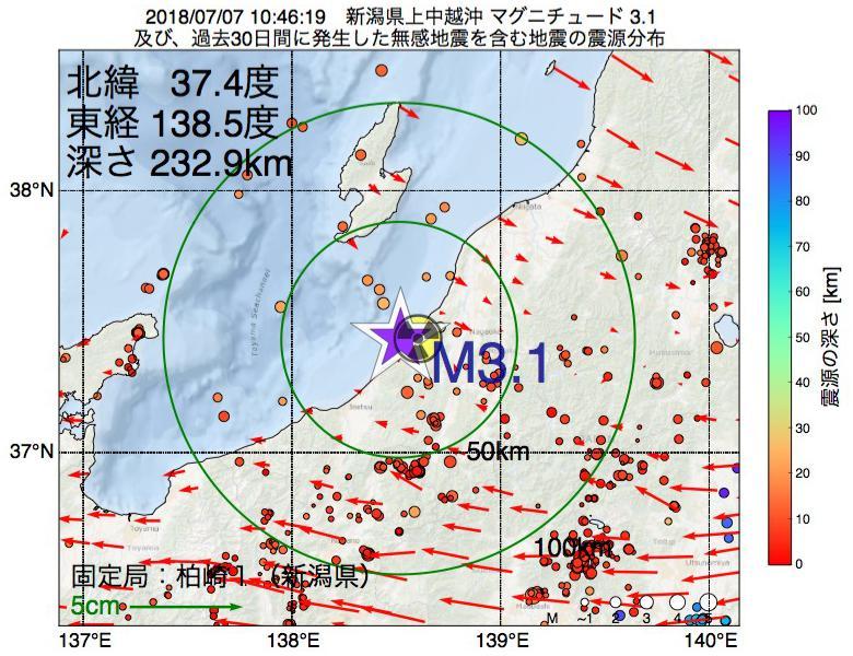 地震震源マップ:2018年07月07日 10時46分 新潟県上中越沖でM3.1の地震
