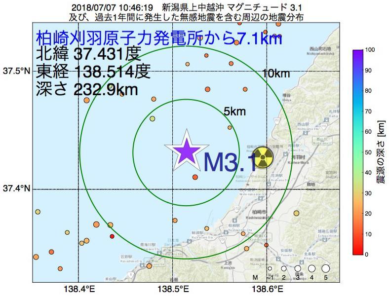 地震震源マップ:柏崎刈羽原子力発電所から7.1km地点でM3.1の地震が発生しました