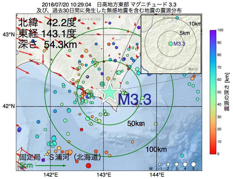 地震震源マップ:2018年07月20日 10時29分 日高地方東部でM3.3の地震