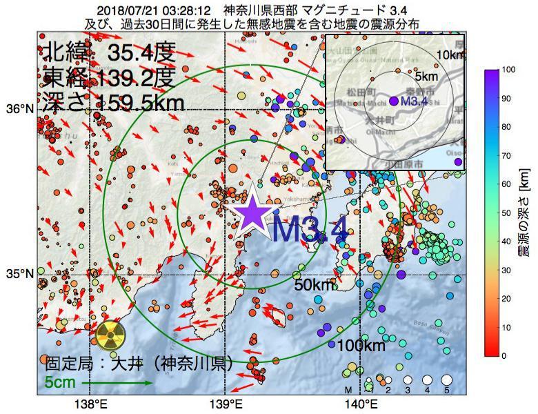 地震震源マップ:2018年07月21日 03時28分 神奈川県西部でM3.4の地震