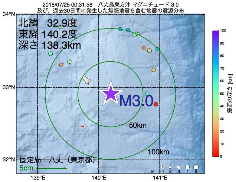 地震震源マップ:2018年07月25日 00時31分 八丈島東方沖でM3.0の地震