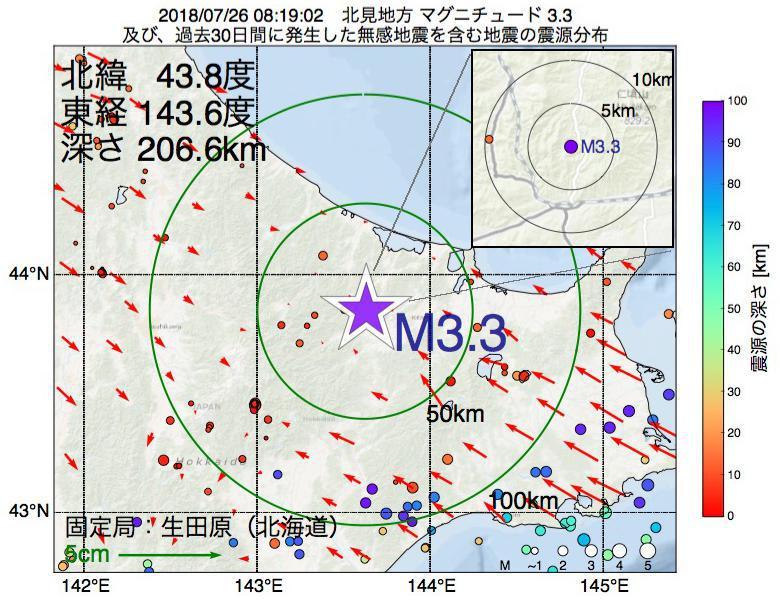 地震震源マップ:2018年07月26日 08時19分 北見地方でM3.3の地震