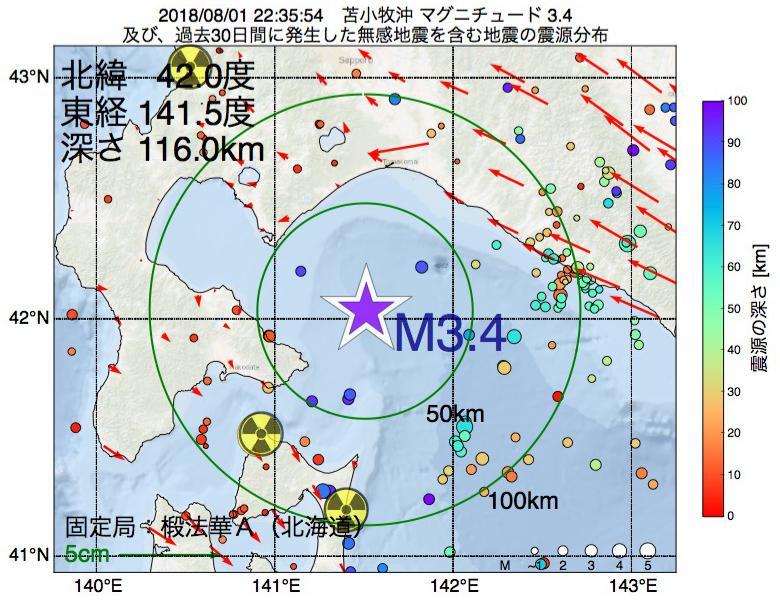地震震源マップ:2018年08月01日 22時35分 苫小牧沖でM3.4の地震