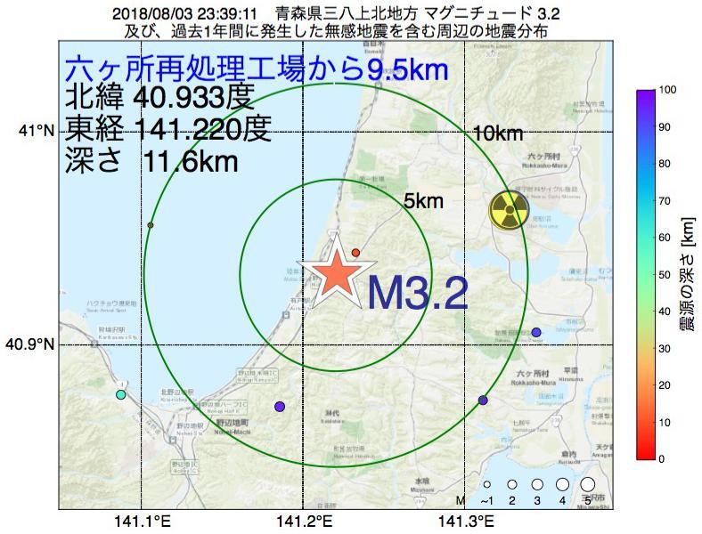 地震震源マップ:六ヶ所再処理工場から9.5km地点でM3.2の地震が発生しました