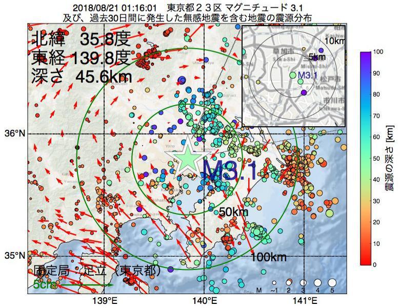 地震震源マップ:2018年08月21日 01時16分 東京都23区でM3.1の地震