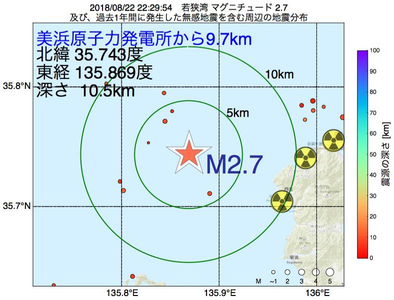 地震震源マップ:美浜原子力発電所から9.7km地点でM2.7の地震が発生しました