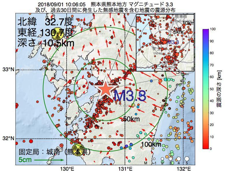 地震震源マップ:2018年09月01日 10時06分 熊本県熊本地方でM3.3の地震