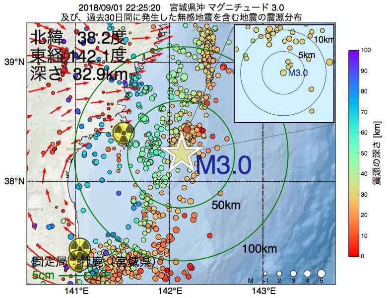 地震震源マップ:2018年09月01日 22時25分 宮城県沖でM3.0の地震
