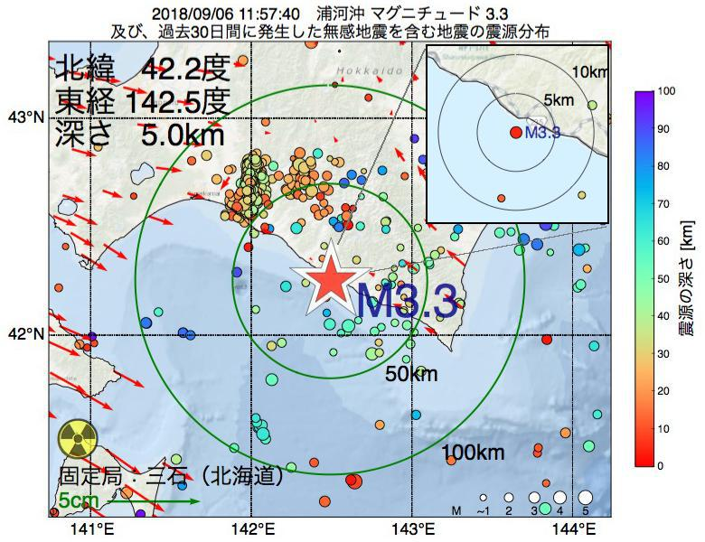 地震震源マップ:2018年09月06日 11時57分 浦河沖でM3.3の地震