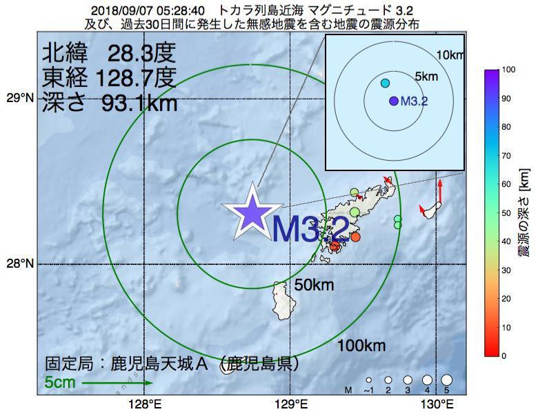 地震震源マップ:2018年09月07日 05時28分 トカラ列島近海でM3.2の地震