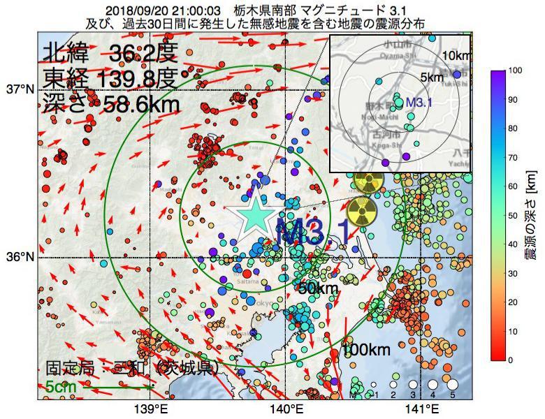 地震震源マップ:2018年09月20日 21時00分 栃木県南部でM3.1の地震