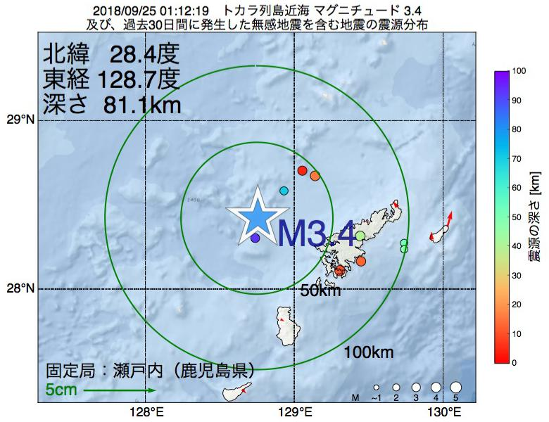 地震震源マップ:2018年09月25日 01時12分 トカラ列島近海でM3.4の地震
