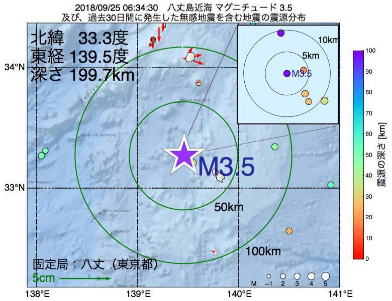 地震震源マップ:2018年09月25日 06時34分 八丈島近海でM3.5の地震