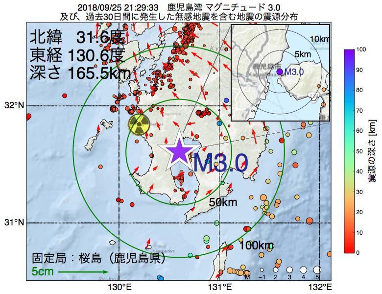 地震震源マップ:2018年09月25日 21時29分 鹿児島湾でM3.0の地震