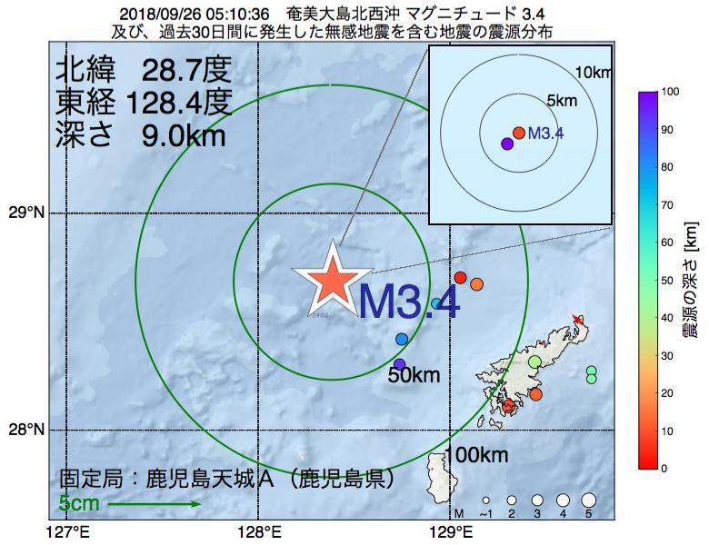地震震源マップ:2018年09月26日 05時10分 奄美大島北西沖でM3.4の地震