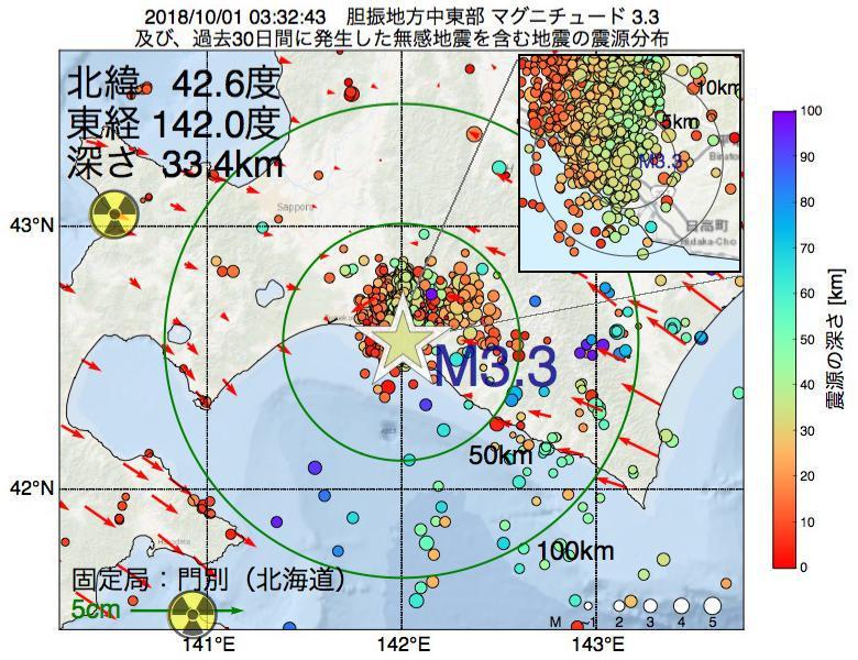 地震震源マップ:2018年10月01日 03時32分 胆振地方中東部でM3.3の地震