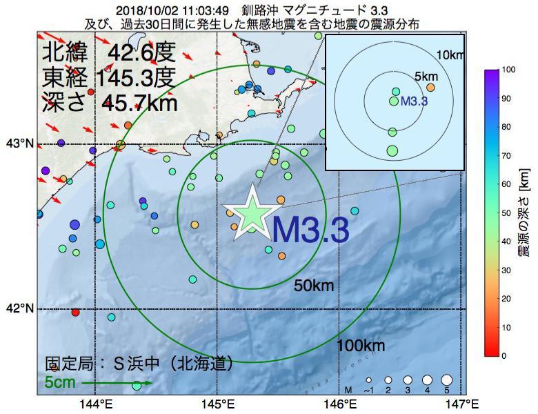 地震震源マップ:2018年10月02日 11時03分 釧路沖でM3.3の地震