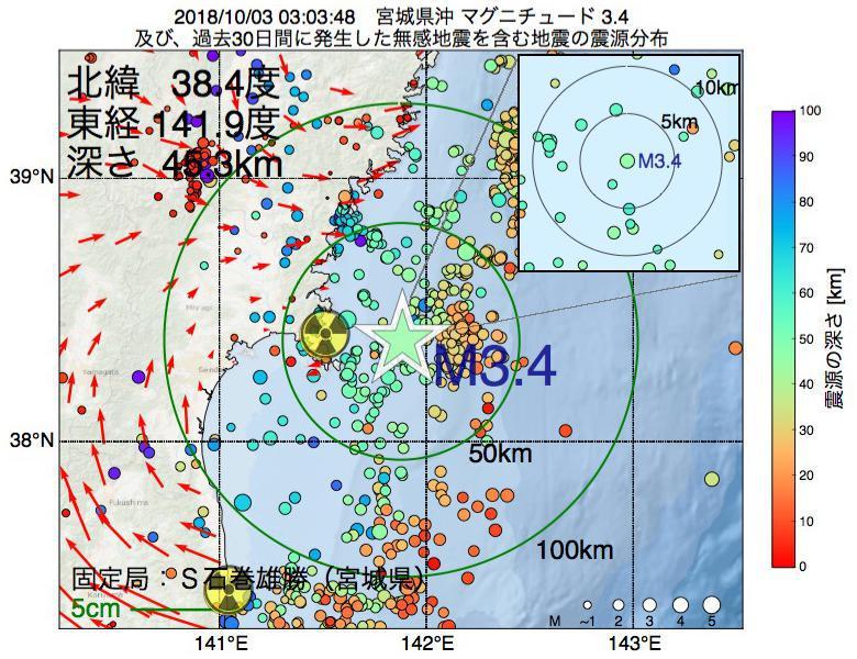 地震震源マップ:2018年10月03日 03時03分 宮城県沖でM3.4の地震