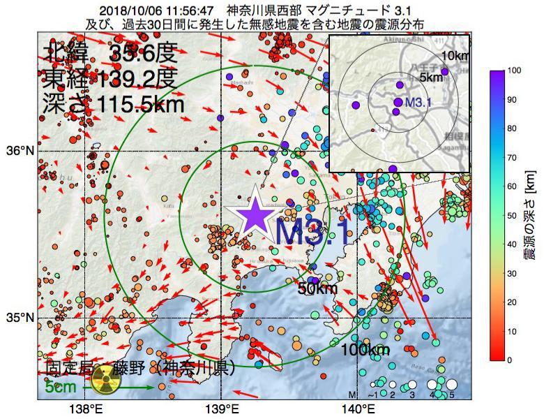 地震震源マップ:2018年10月06日 11時56分 神奈川県西部でM3.1の地震