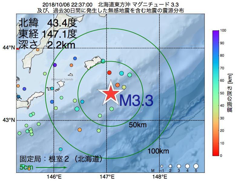 地震震源マップ:2018年10月06日 22時37分 北海道東方沖でM3.3の地震