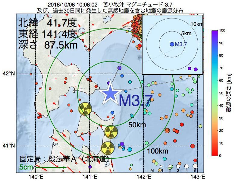 地震震源マップ:2018年10月08日 10時08分 苫小牧沖でM3.7の地震