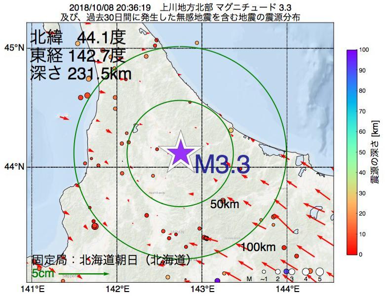 地震震源マップ:2018年10月08日 20時36分 上川地方北部でM3.3の地震