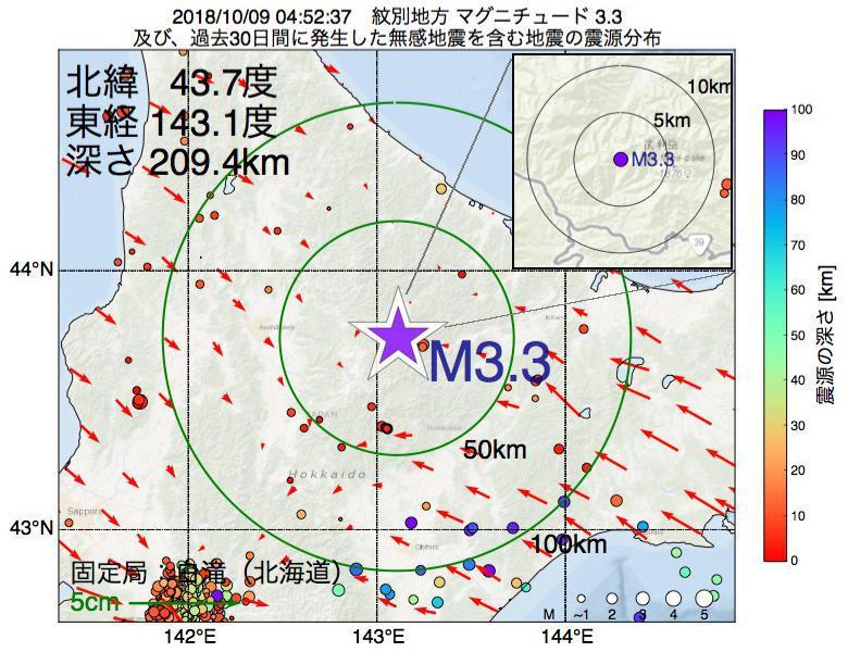 地震震源マップ:2018年10月09日 04時52分 紋別地方でM3.3の地震