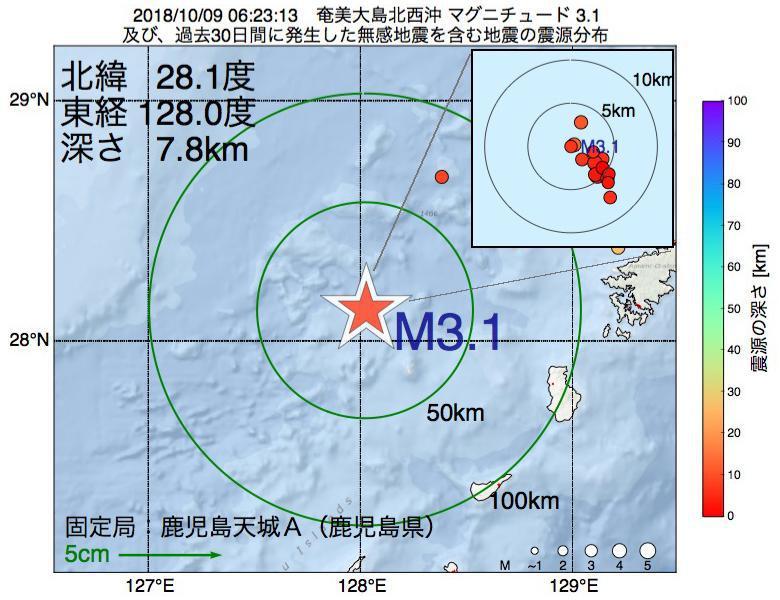 地震震源マップ:2018年10月09日 06時23分 奄美大島北西沖でM3.1の地震