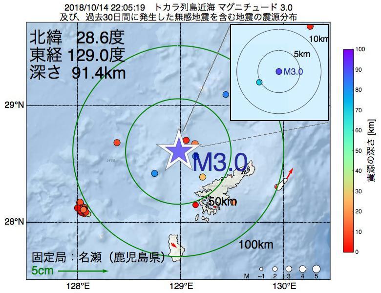 地震震源マップ:2018年10月14日 22時05分 トカラ列島近海でM3.0の地震