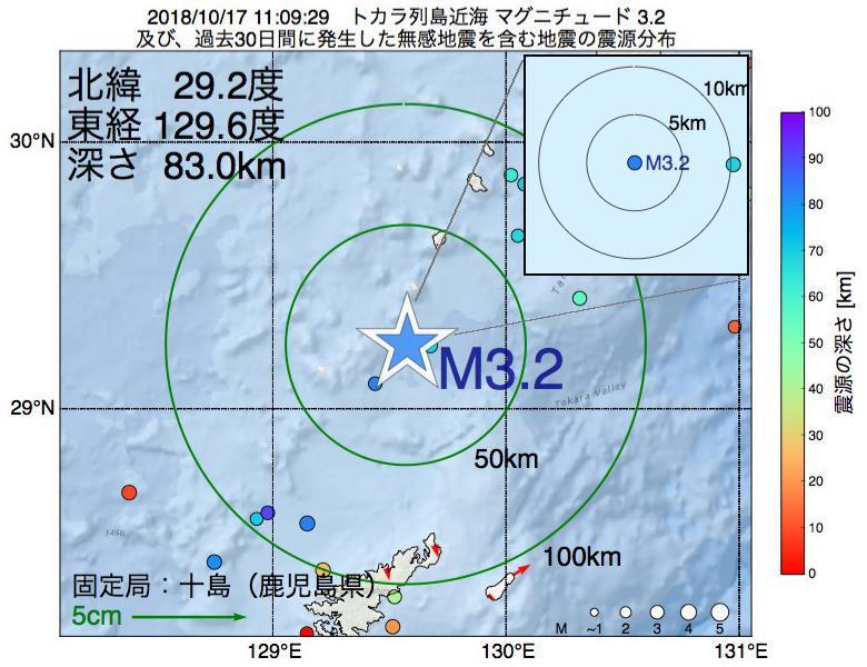 地震震源マップ:2018年10月17日 11時09分 トカラ列島近海でM3.2の地震