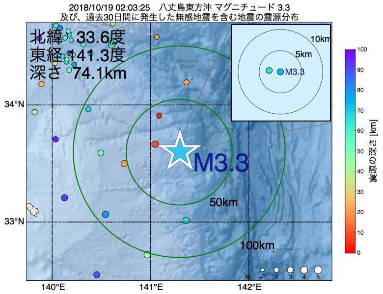 地震震源マップ:2018年10月19日 02時03分 八丈島東方沖でM3.3の地震