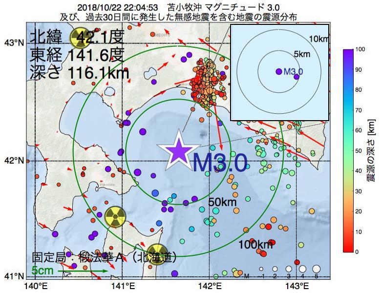 地震震源マップ:2018年10月22日 22時04分 苫小牧沖でM3.0の地震