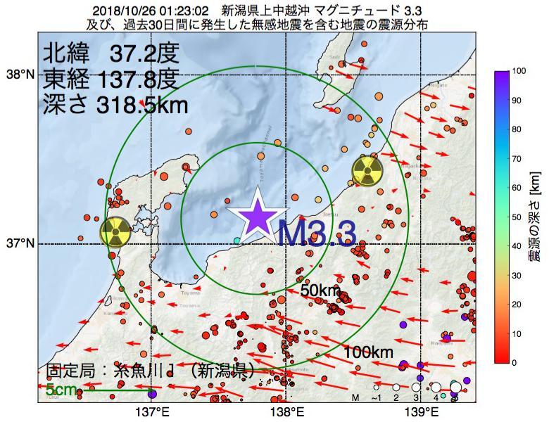 地震震源マップ:2018年10月26日 01時23分 新潟県上中越沖でM3.3の地震