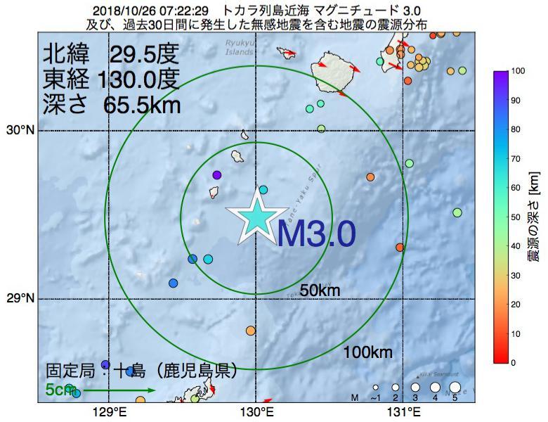 地震震源マップ:2018年10月26日 07時22分 トカラ列島近海でM3.0の地震