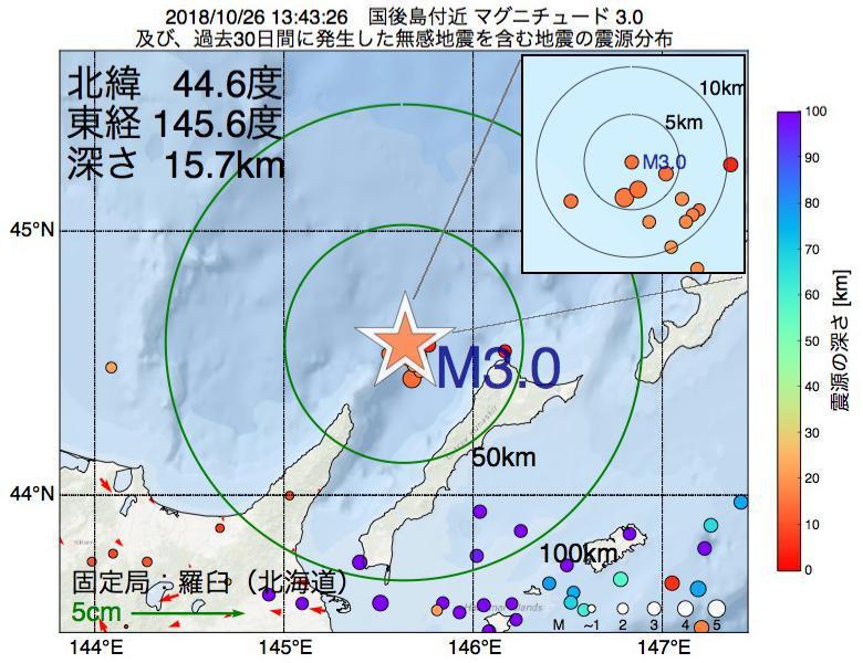 地震震源マップ:2018年10月26日 13時43分 国後島付近でM3.0の地震
