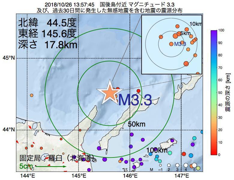 地震震源マップ:2018年10月26日 13時57分 国後島付近でM3.3の地震